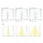PAN Ska LED 50W Proiettore da Binario Nero 220V Eurostandard