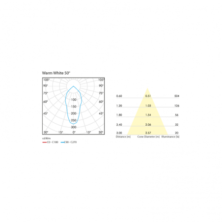 PAN Sibilla EST53020 LED 7W 3000K 660lm Lampada Parete Esterno Antracite IP65