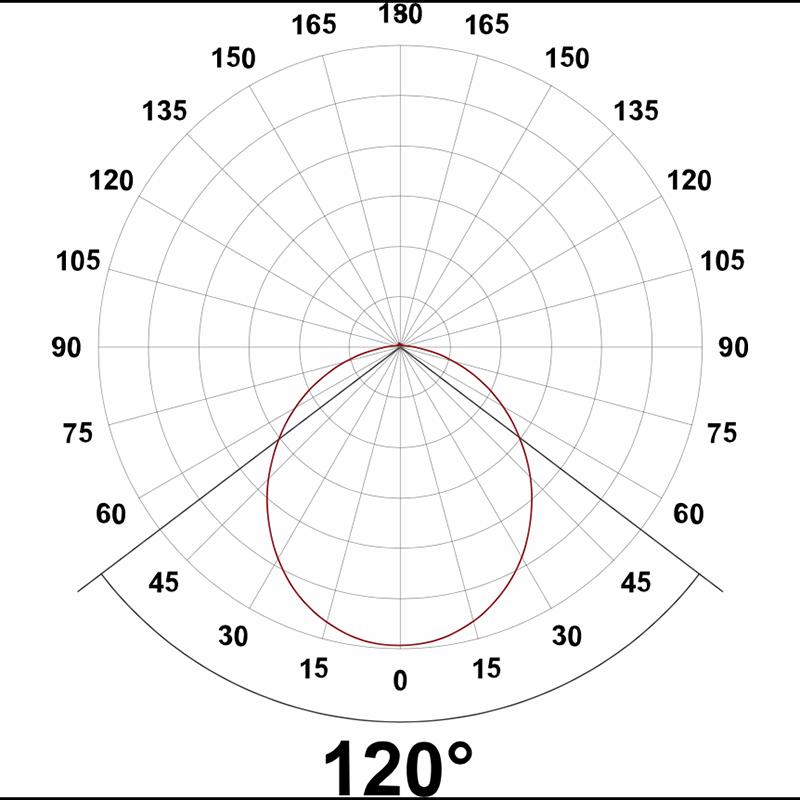 Led Light Diagram 12v