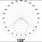 Lampo Faretto LED Montaggio A Superficie Ultrasottile 3W 12V IP44