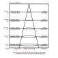 AcTEC EMLED LED 1W 150lm 2.5 hours Emergency light illumination