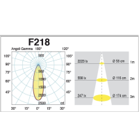 Duralamp DR111 Lampadina LED SF G53 15W-132W 1200lm 30° 3000K