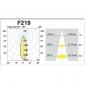 Duralamp DR111 Lamp LED SF G53 15W 1250lm 30° 4000K Neutral Light