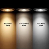 Lampo Recessed Round Downlight LED SYDNEY TRICOLOR 7W 3000K/4000K/6000K integrated switch