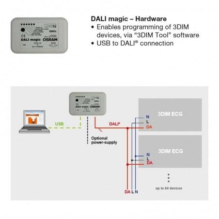 Osram DALI Magic Control Unit DALI for Pc or Manual 93A72623F02G3