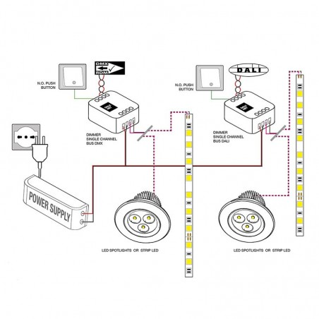 DIGIMAX Dimmer LED Driver DALI Dimmerabile 12V-48V 8A Easy Bus per strip led