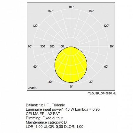 Thorn Omega LED 40W 3000K Plafoniera 60x60 Incasso / Plafone / Sospensione